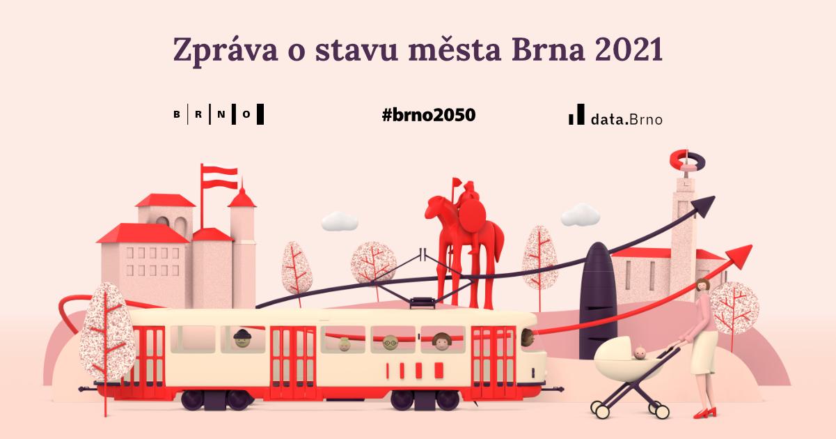 Zpráva o stavu města Brna 2021